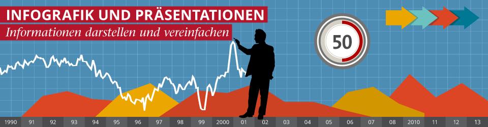 Infografik und Präsentation